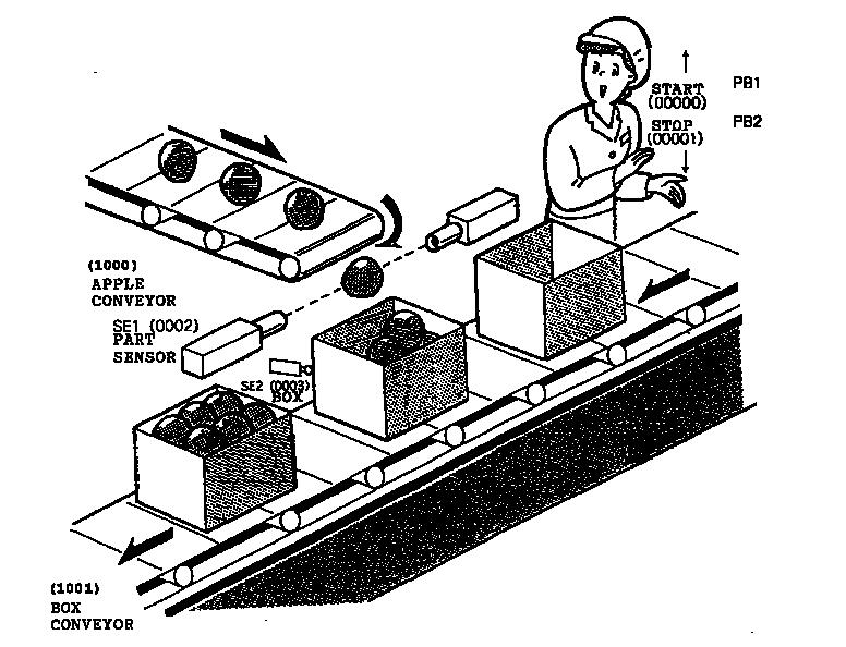 apple conveyor ladder diagram