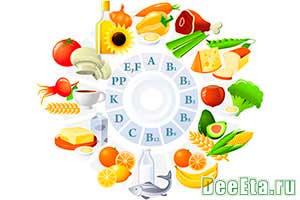витамины свойства