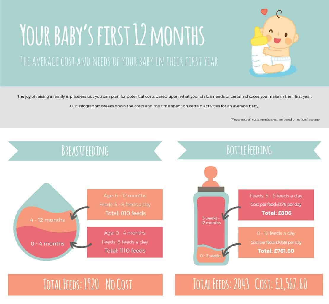Newborn Infant Poop What Is The Average Cost Of A Baby 39;s First Year Mummy