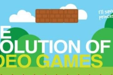 Video Game Logo Evolution