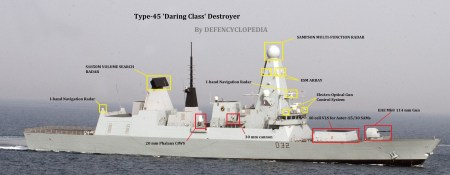 Royal Navy Future Destroyers
