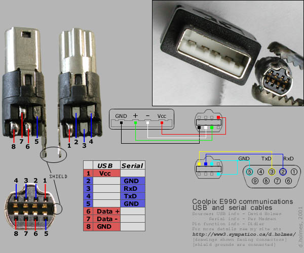 Mini Usb Wire Diagram Smart Wiring Electrical Wiring Diagram