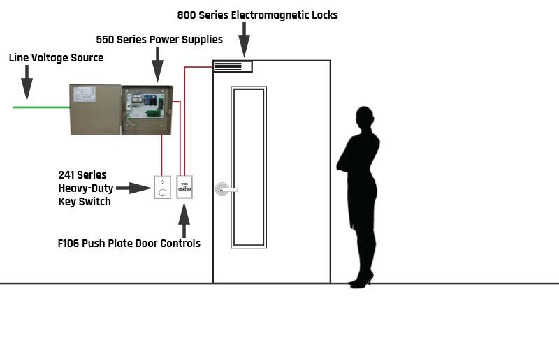 Access Control Wiring Diagram Help DeltrexUSA
