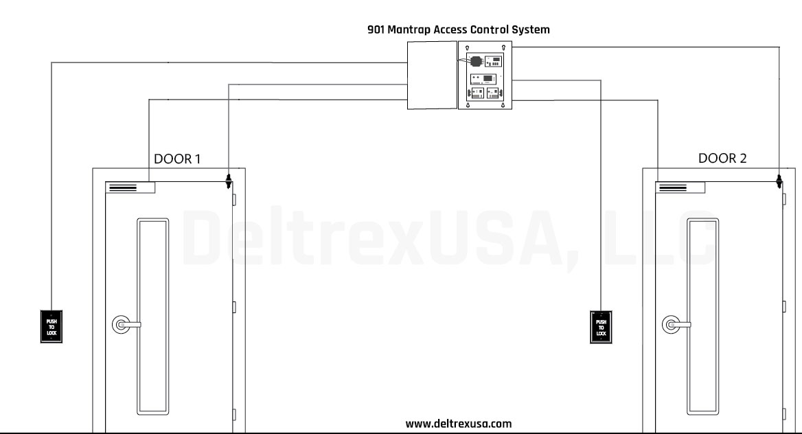 System Wiring Diagram For Door Online Wiring Diagram