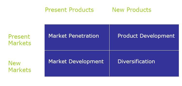 Target Market Selection Segmentation and Positioning Demand Metric