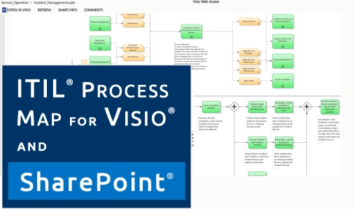Video ITIL Process Map for Visio and SharePoint