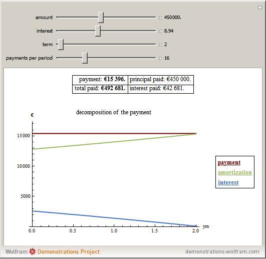 popup_2jpg - loan payment calculator