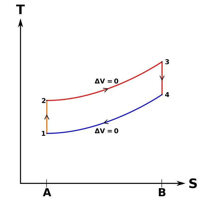 pv gas turbine diagram
