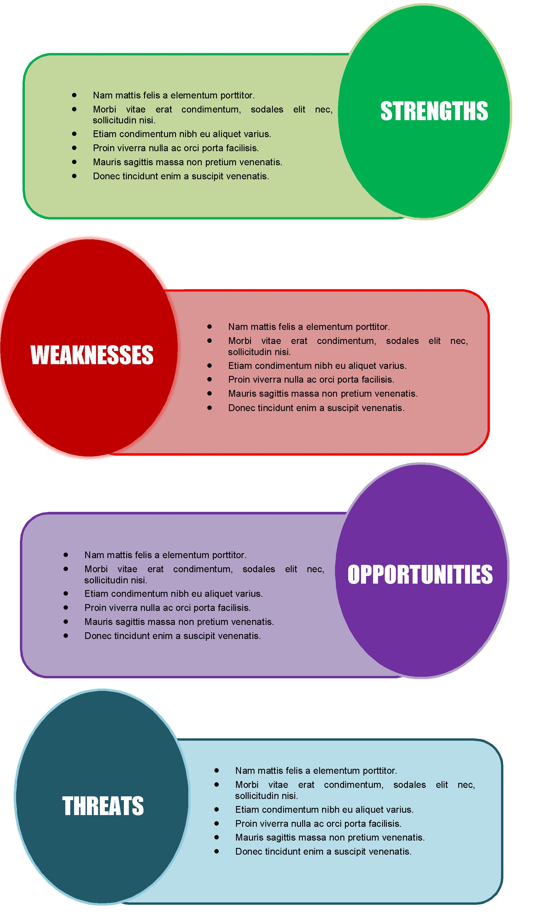 A Detailed SWOT Analysis Example (Applicable To All Industries)
