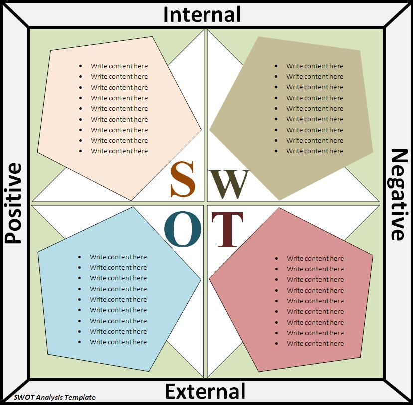 swot analysis template in word