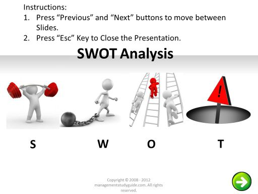 40 Free SWOT Analysis Templates In Word - Demplates - microsoft swot analysis template