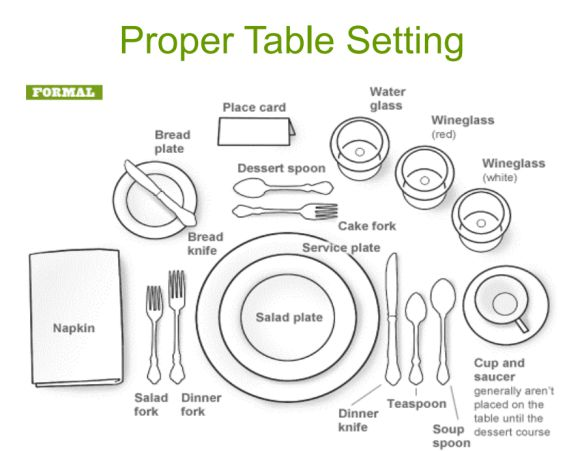 table setting diagram printable