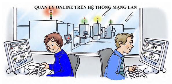 Hệ thống quản lý sản xuất dây chuyền