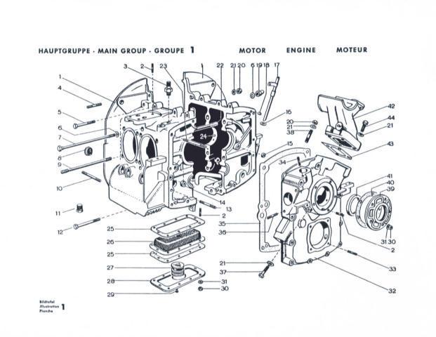 Type Iv Engine Diagram wiring diagram panel