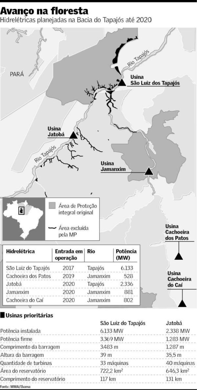 Construção de barragens no rio Tapajós ameaça sobrevivência dos Munduruku