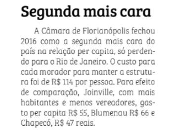 Câmara de Vereadores de Florianópolis é a segunda mais cara do país