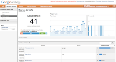 google analytics temps reel Google Analytics offrira les statistiques en temps rel!