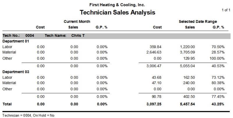 Technician Sales Analysis Report \u2013 dESCO Support - cost of sales analysis