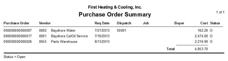 Purchase Order Summary Report \u2013 ESC