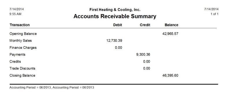 Receivables Summary Report \u2013 ESC