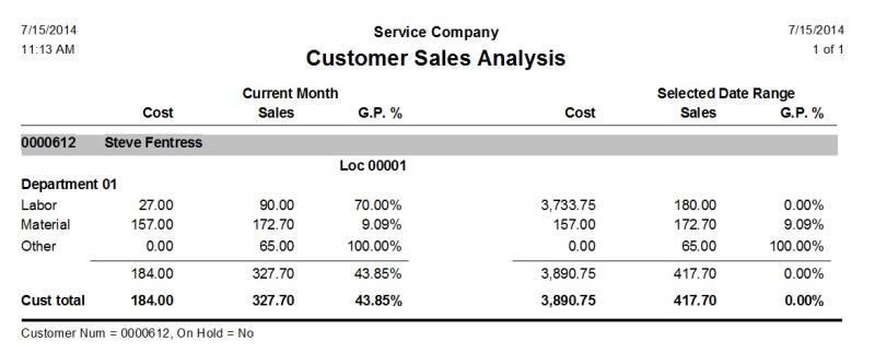 Customer Sales Analysis Report \u2013 dESCO Support - sales analysis