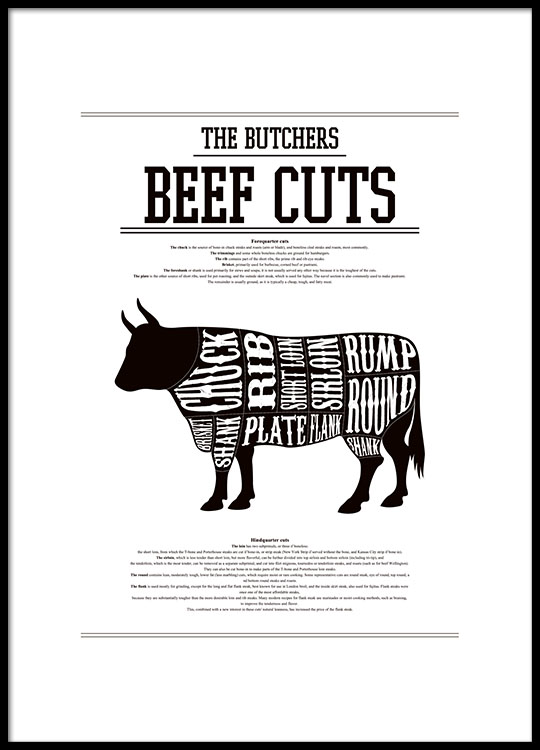 Vintage Poster Keuken Poster Of Beef Cuts. Beef Cuts, Prints For The Kitchen