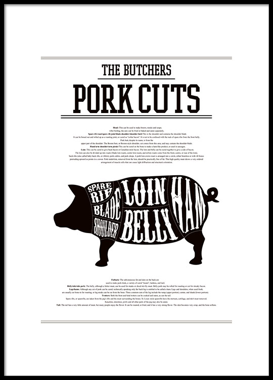 Stylish poster for the kitchen Poster with cuts of a pig Trendy