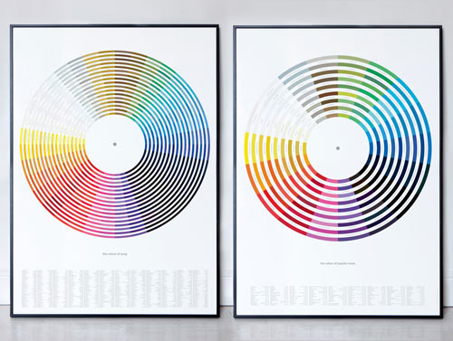 Music-Inspired Color Wheel Chart Prints by Dorothy - Design Milk