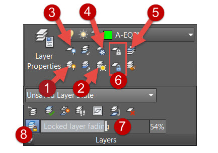 AutoCAD Layer Panel Labeled