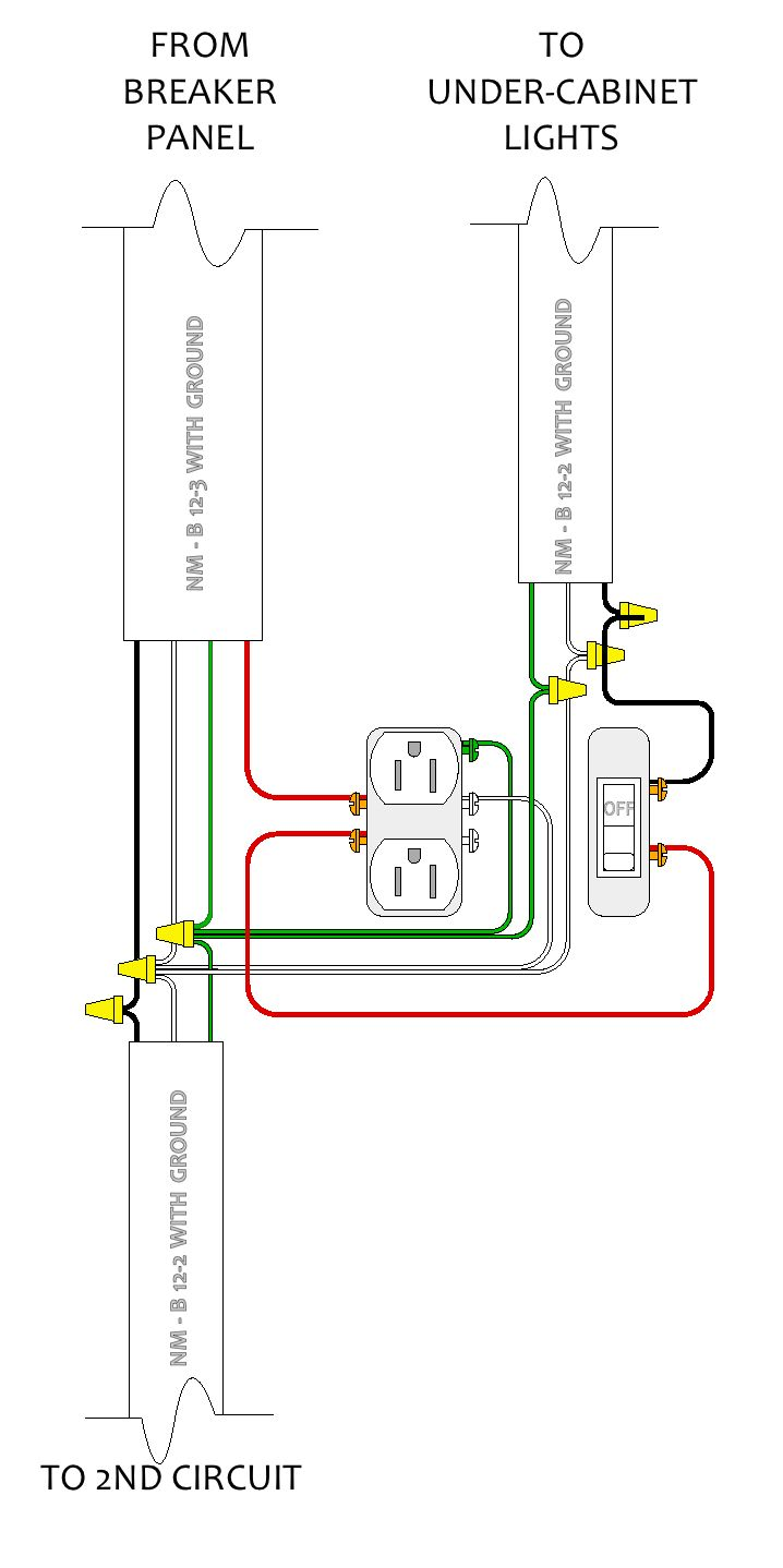 wiring wall outlet at the end of circuit