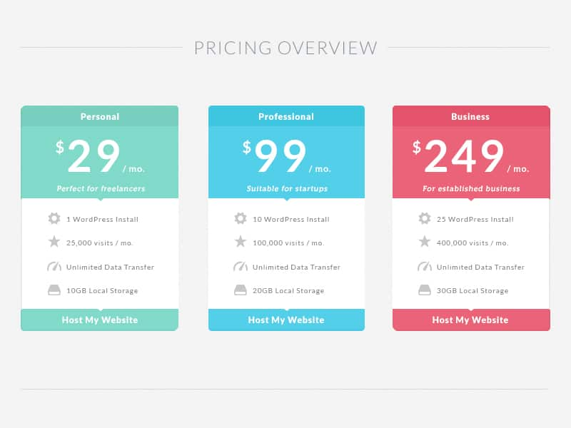 http\/\/designbump\/wp-content\/uploads\/2014\/01\/pricing-tables - product pricing calculator