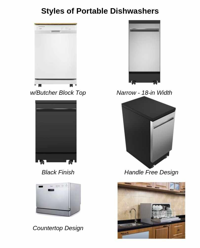 Best Portable Dishwasher Top 5 Portable And Countertop Dishwashers In 2021