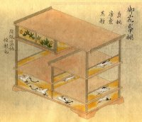 Joins: More Traditional japanese bee hive plans