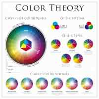 Color Wheel (Ultimate Color Matching Guide) - Designing Idea