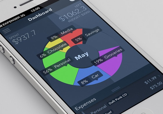 Sleek Charts and Graphs Mobile Apps featuring Statistics - Designmodo