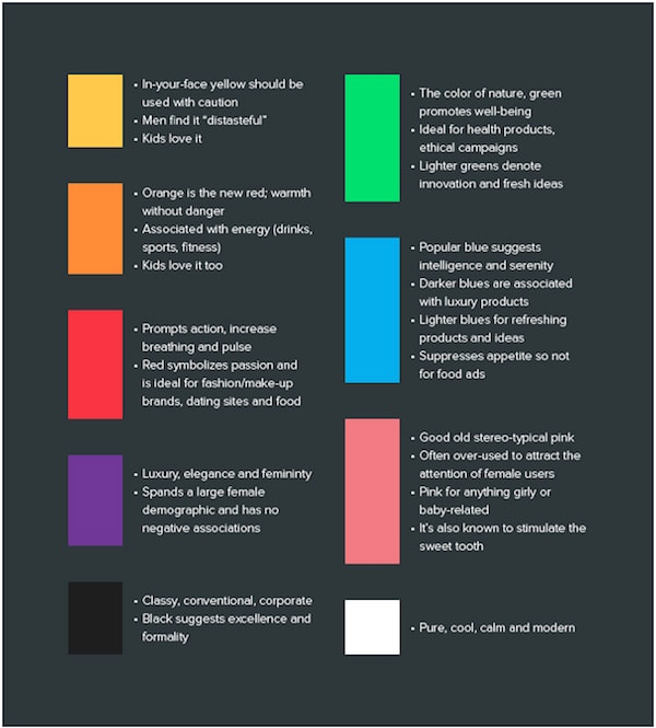 Understanding Color Psychology for Impactful Web Design - Designmodo