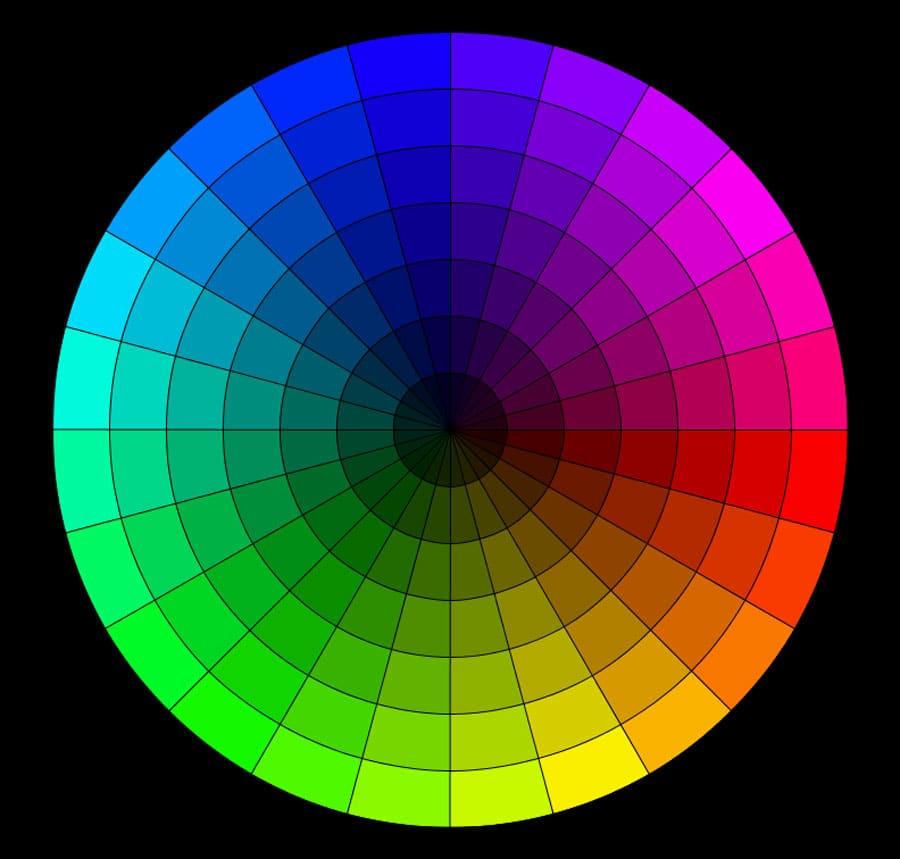 How to Create Perfect Color Combinations - Designmodo
