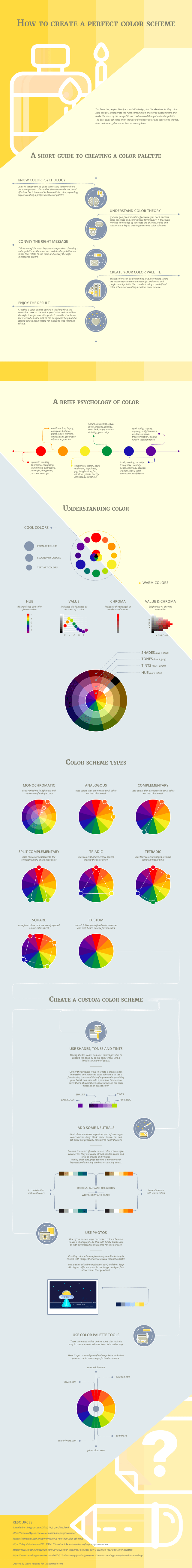 How to Create a Perfect Color Scheme