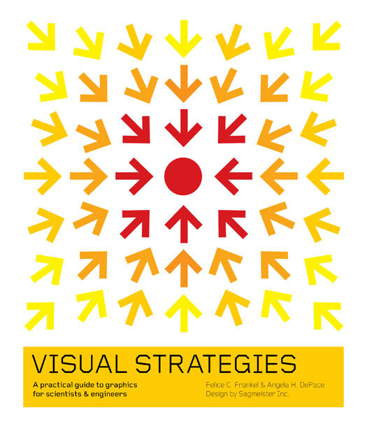 Visual Learning Strategies - 2018 images  pictures - PPT The