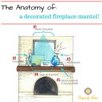 Anatomy Of A Fireplace Mantel - Fireplace Ideas