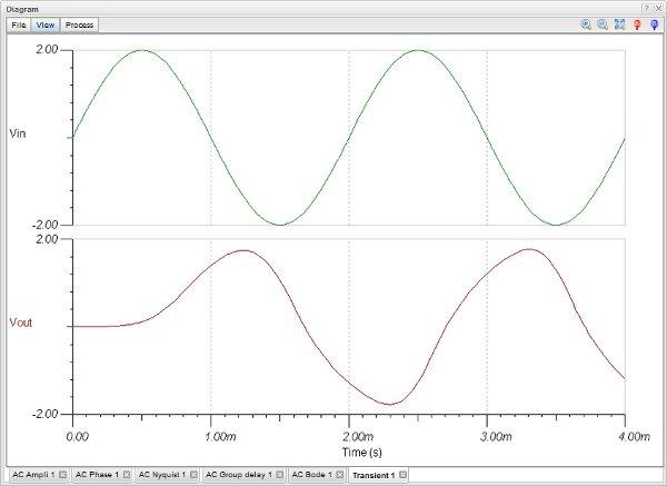 interactive circuit simulation in tina