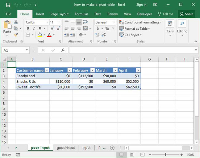 How To Make A Pivot Table Deskbright