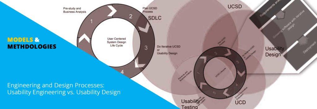 Software Development Life Cycle (SDLC) \u2013 DesOps IO