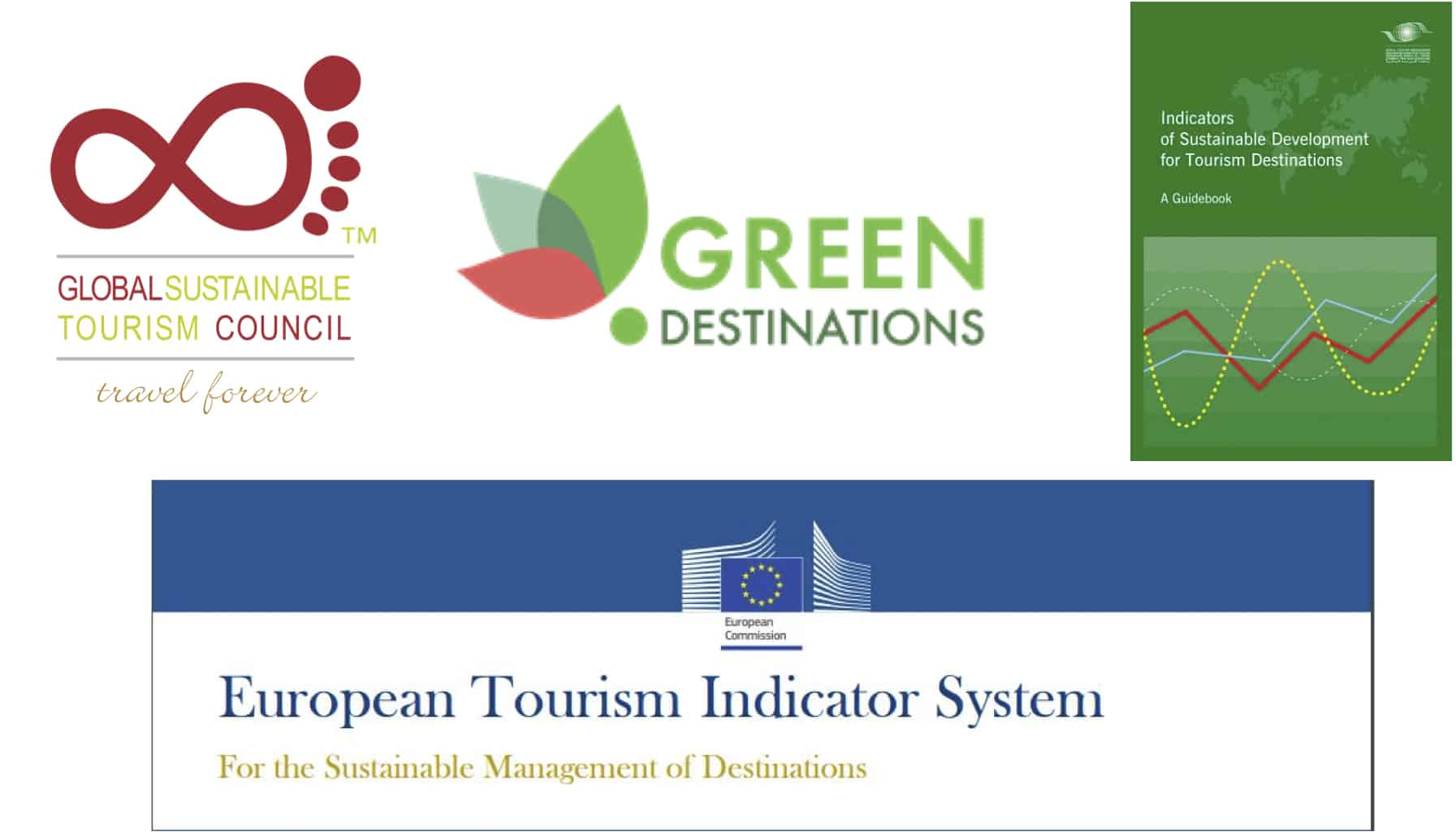 Tourism Destinations What To Do About Overcrowded Destinations Destination
