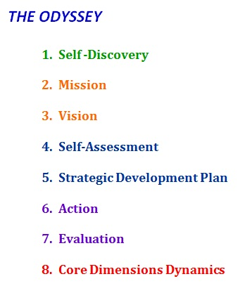 The Odyssey - Self awareness - Personal growth and development plan