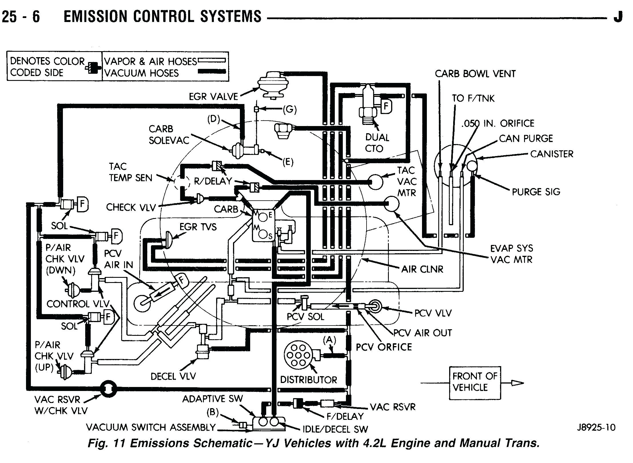 86 ford fuse box diagram
