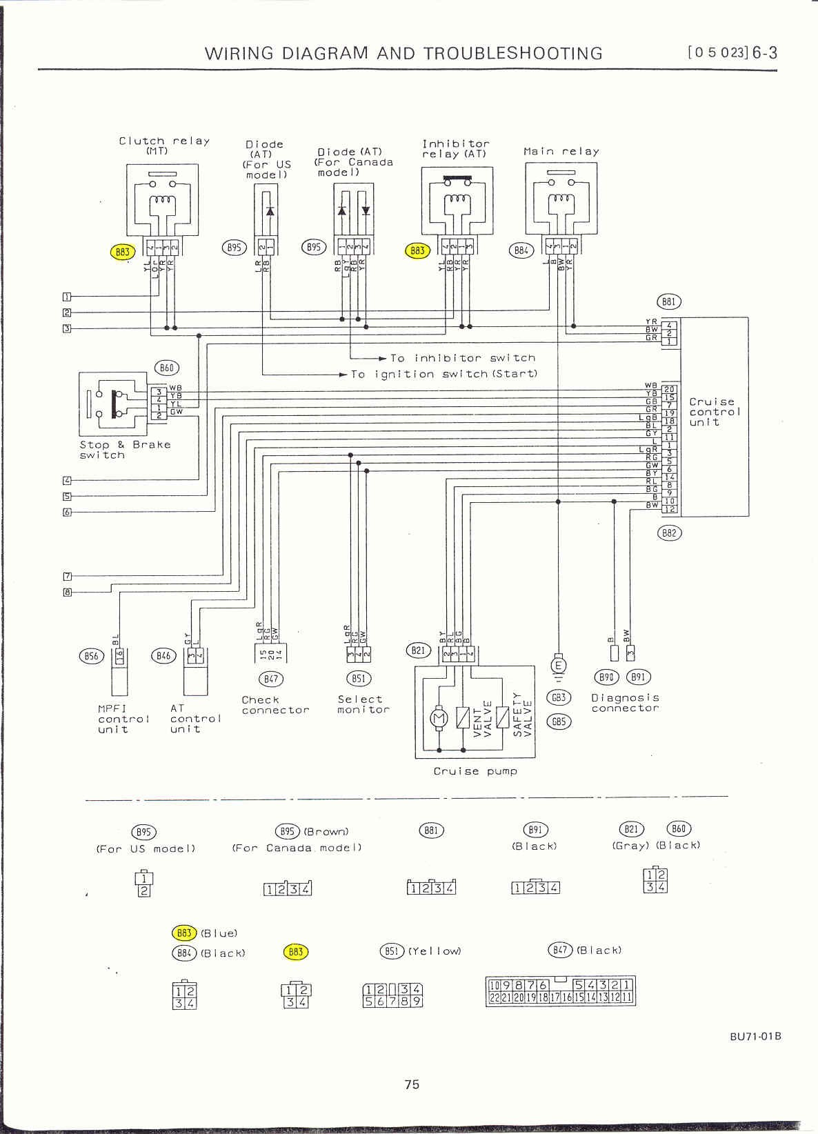 1997 subaru fuse box diagram