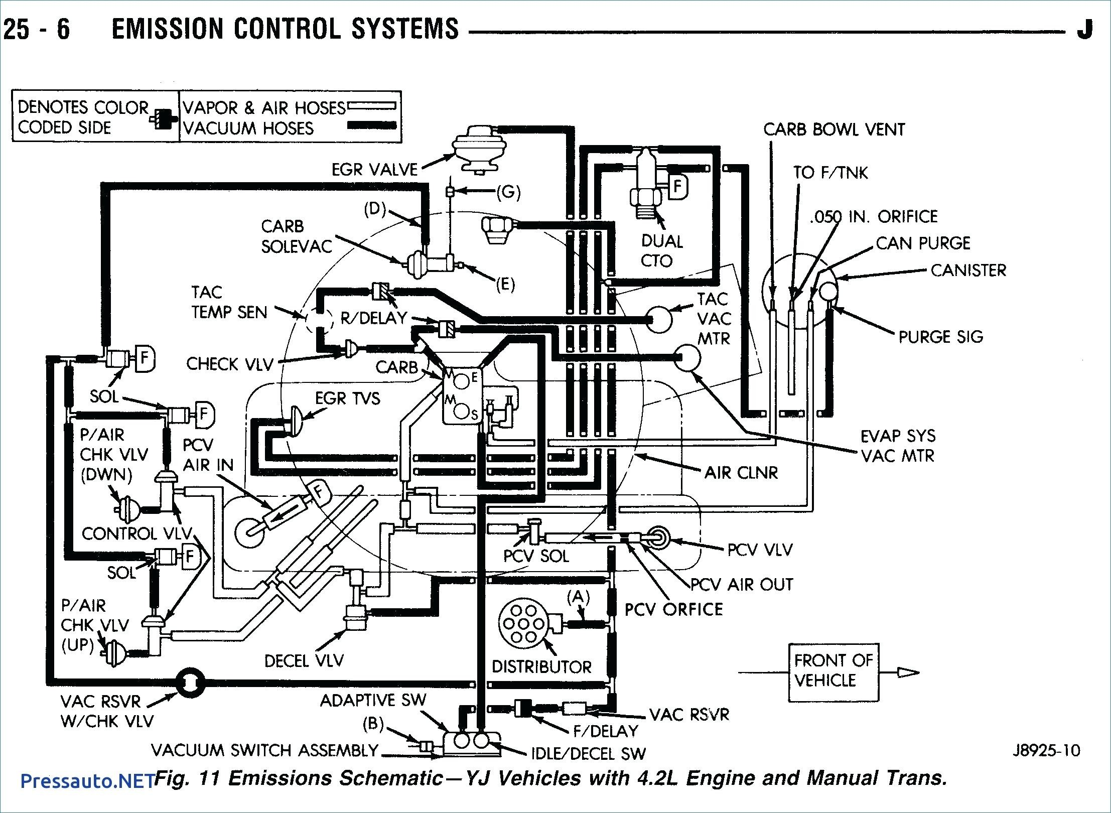 wiring diagram 1995 jeep yj 2 5l