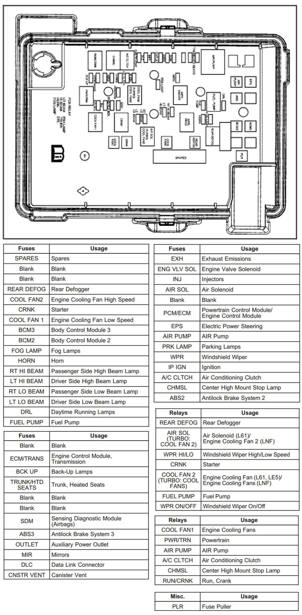 2005 chevrolet cobalt radio wiring harness