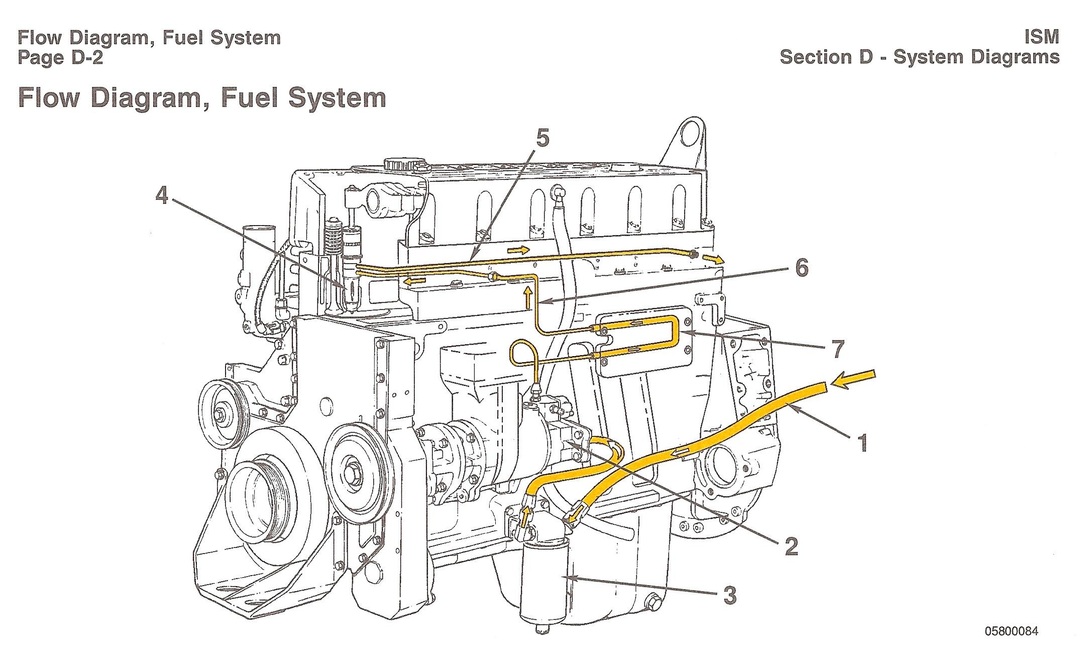 Evo Engine Diagram Auto Electrical Wiring A Of An Evolution Engines
